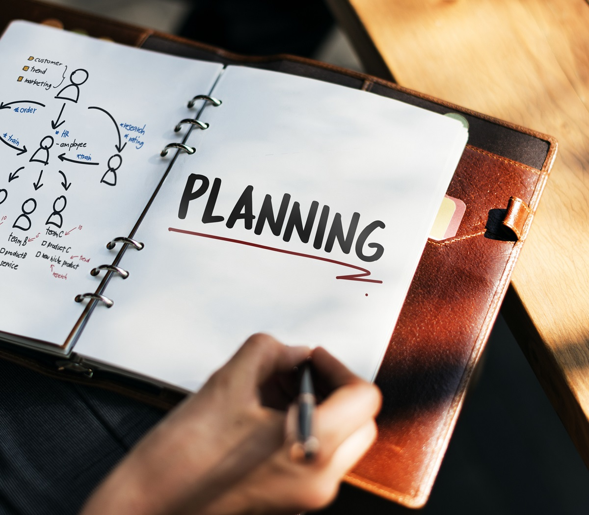 What Estate Planning Awareness Means For You
